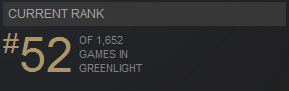 Greenlight Top100